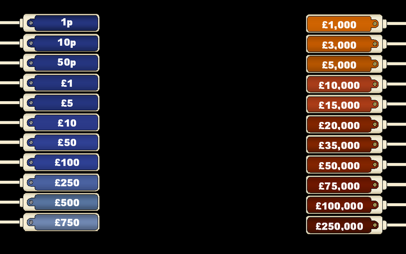 Play Deal Or No Deal Online For Real Money