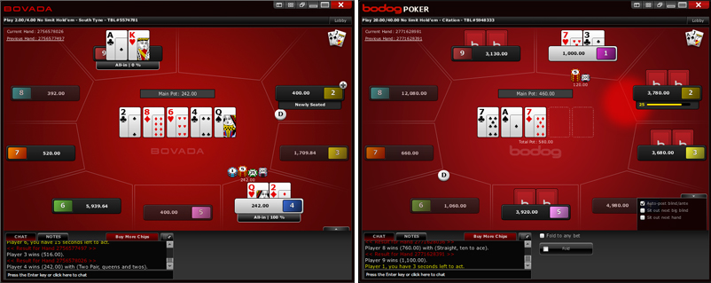 boht sites run on the same online poker platform