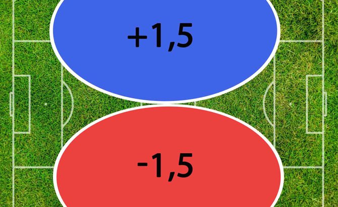 Asian Handicap Betting Explained and Unpicked