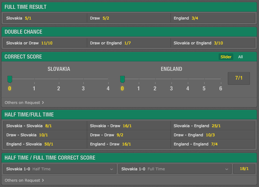 bet365markets