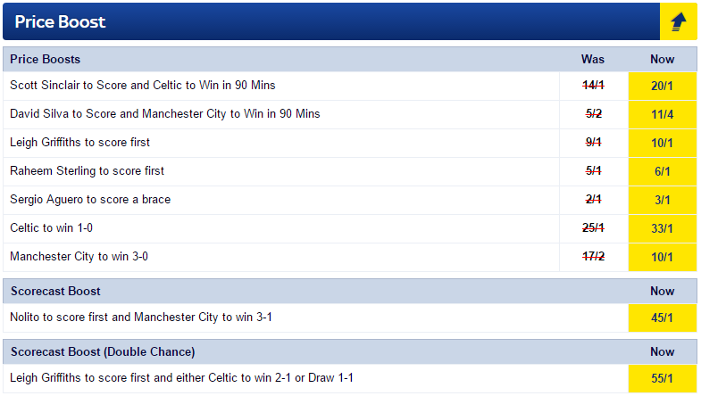 Sky Bet price boost examples
