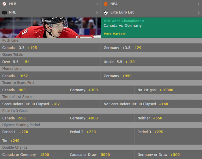 Bet365 betting odds how betting on sports works
