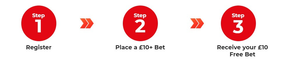 Genting Bet Sports Welcome Offer